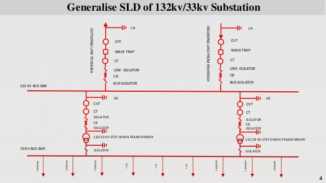 ppt on industrial training of final year studen from ptcul 132kv sub…