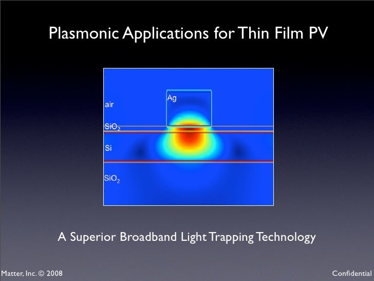Plasmonic Applications for Thin Film PV                      A Superior Broadband Light Trapping Technology  Matter, Inc. ...