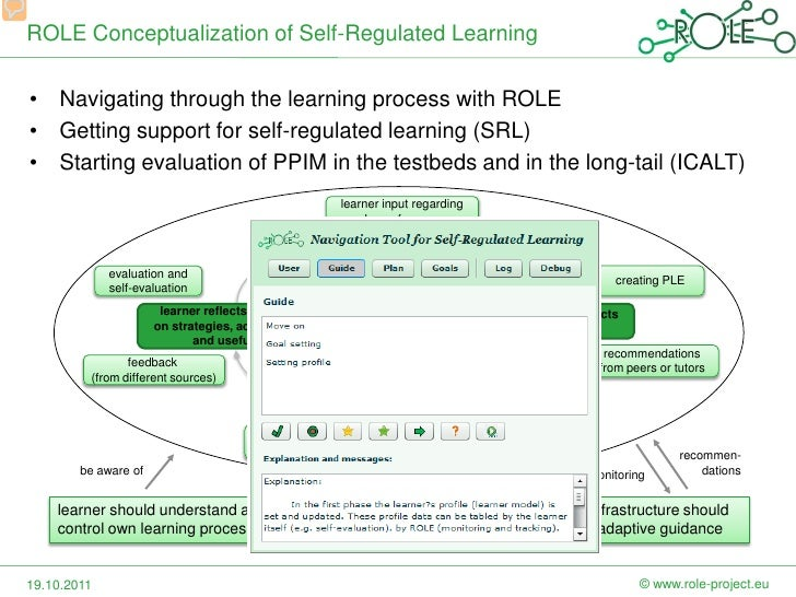 Identification of Compentences in Self-regulated Learning Processes Slide 2