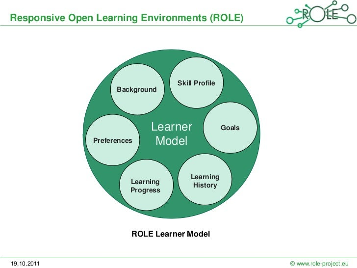 Responsive Open Learning Environments (ROLE)                                    Skill Profile                     Backgrou...