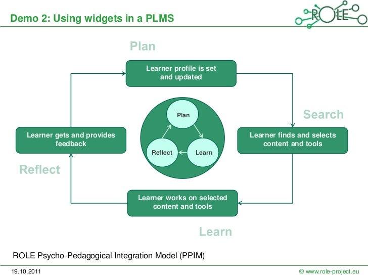 Demo 2: Using widgets in a PLMS                                   Learner profile is set                                  ...