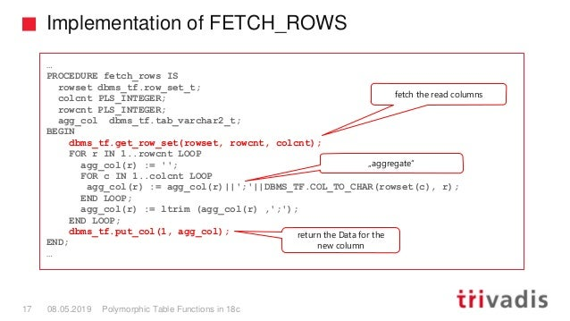 Implementation of FETCH_ROWS Polymorphic Table Functions in 18c17 08.05.2019 … PROCEDURE fetch_rows IS rowset dbms_tf.row_...