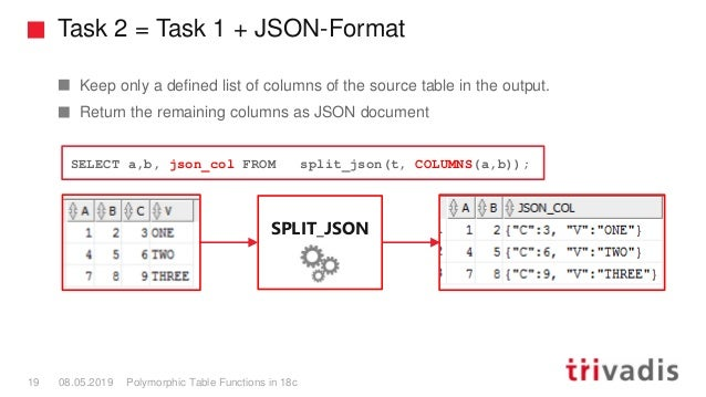 Task 2 = Task 1 + JSON-Format Polymorphic Table Functions in 18c19 08.05.2019 Keep only a defined list of columns of the s...