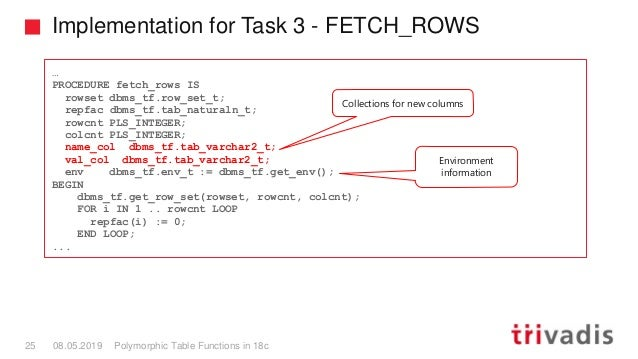 Implementation for Task 3 - FETCH_ROWS Polymorphic Table Functions in 18c25 08.05.2019 … PROCEDURE fetch_rows IS rowset db...