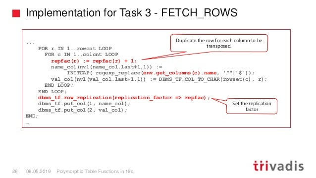 Implementation for Task 3 - FETCH_ROWS Polymorphic Table Functions in 18c26 08.05.2019 ... FOR r IN 1..rowcnt LOOP FOR c I...