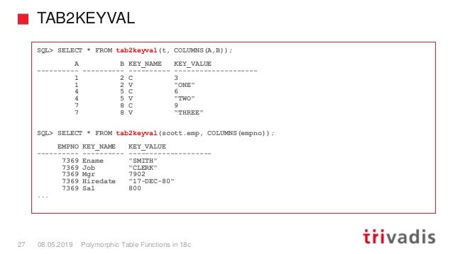 TAB2KEYVAL Polymorphic Table Functions in 18c27 08.05.2019 SQL> SELECT * FROM tab2keyval(t, COLUMNS(A,B)); A B KEY_NAME KE...