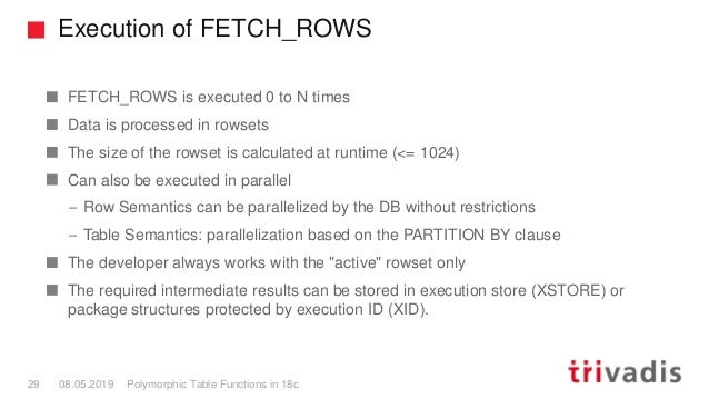 Execution of FETCH_ROWS Polymorphic Table Functions in 18c29 08.05.2019 FETCH_ROWS is executed 0 to N times Data is proces...
