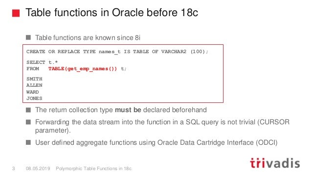 Table functions in Oracle before 18c Polymorphic Table Functions in 18c3 08.05.2019 Table functions are known since 8i The...