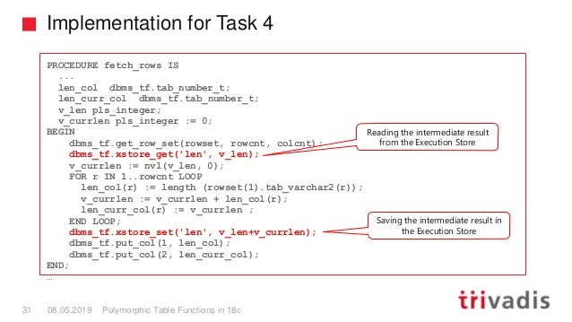 Implementation for Task 4 Polymorphic Table Functions in 18c31 08.05.2019 PROCEDURE fetch_rows IS ... len_col dbms_tf.tab_...