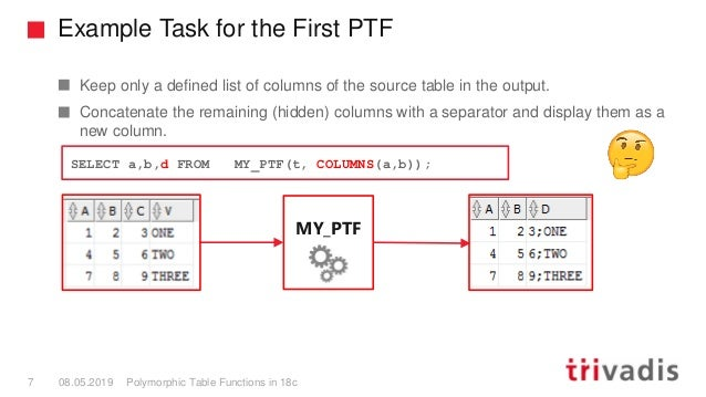 Example Task for the First PTF Polymorphic Table Functions in 18c7 08.05.2019 Keep only a defined list of columns of the s...