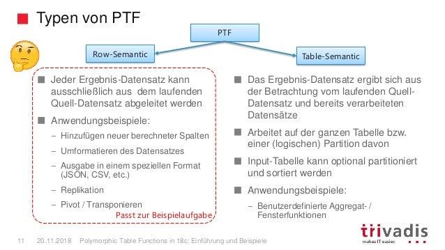 Passt zur Beispielaufgabe Typen von PTF Polymorphic Table Functions in 18c: Einführung und Beispiele11 20.11.2018 Jeder Er...