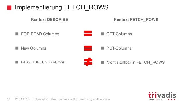 Implementierung FETCH_ROWS Polymorphic Table Functions in 18c: Einführung und Beispiele18 20.11.2018 Kontext DESCRIBE FOR ...