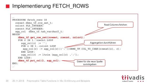 Implementierung FETCH_ROWS Polymorphic Table Functions in 18c: Einführung und Beispiele20 20.11.2018 … PROCEDURE fetch_row...