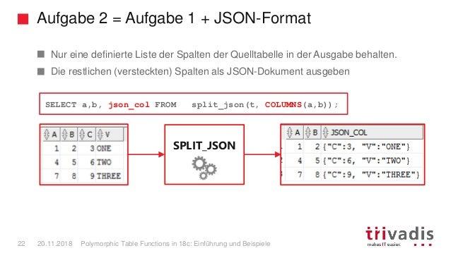 Aufgabe 2 = Aufgabe 1 + JSON-Format Polymorphic Table Functions in 18c: Einführung und Beispiele22 20.11.2018 Nur eine def...