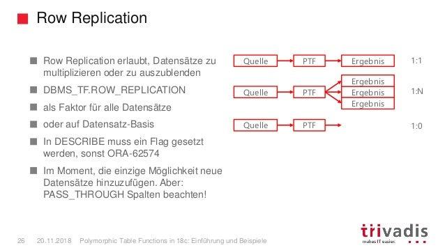 Row Replication Polymorphic Table Functions in 18c: Einführung und Beispiele26 20.11.2018 Row Replication erlaubt, Datensä...