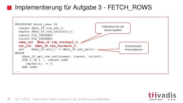 Implementierung für Aufgabe 3 - FETCH_ROWS Polymorphic Table Functions in 18c: Einführung und Beispiele28 20.11.2018 … PRO...