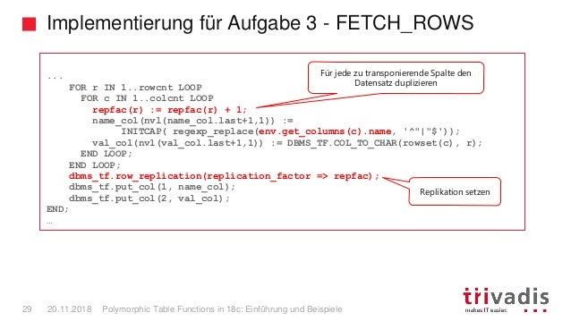 Implementierung für Aufgabe 3 - FETCH_ROWS Polymorphic Table Functions in 18c: Einführung und Beispiele29 20.11.2018 ... F...