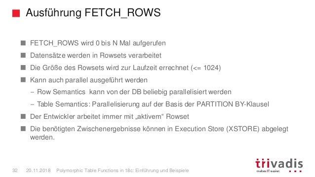 Ausführung FETCH_ROWS Polymorphic Table Functions in 18c: Einführung und Beispiele32 20.11.2018 FETCH_ROWS wird 0 bis N Ma...