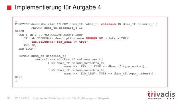 Implementierung für Aufgabe 4 Polymorphic Table Functions in 18c: Einführung und Beispiele33 20.11.2018 … FUNCTION describ...