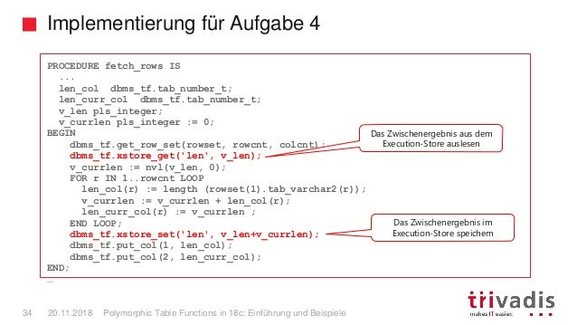 Implementierung für Aufgabe 4 Polymorphic Table Functions in 18c: Einführung und Beispiele34 20.11.2018 PROCEDURE fetch_ro...