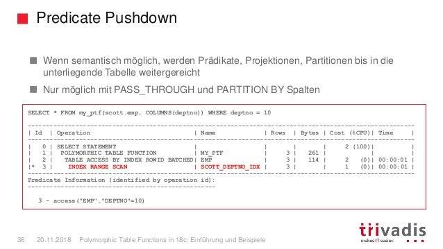 Predicate Pushdown Polymorphic Table Functions in 18c: Einführung und Beispiele36 20.11.2018 Wenn semantisch möglich, werd...