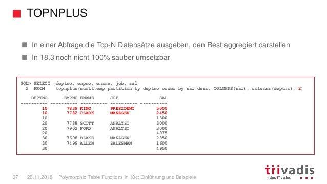 TOPNPLUS Polymorphic Table Functions in 18c: Einführung und Beispiele37 20.11.2018 In einer Abfrage die Top-N Datensätze a...