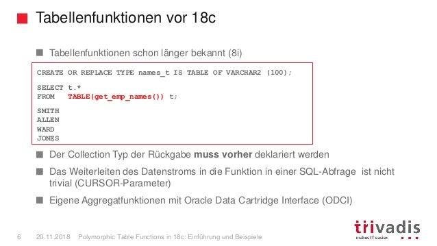 Tabellenfunktionen vor 18c Polymorphic Table Functions in 18c: Einführung und Beispiele6 20.11.2018 Tabellenfunktionen sch...