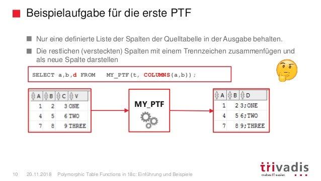 Beispielaufgabe für die erste PTF Polymorphic Table Functions in 18c: Einführung und Beispiele10 20.11.2018 Nur eine defin...