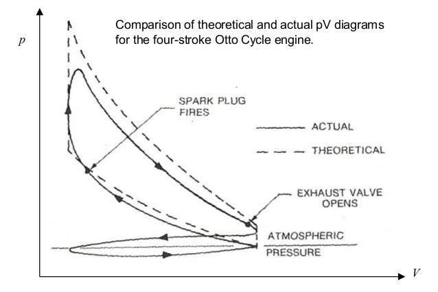 Heat Engine Information Detail