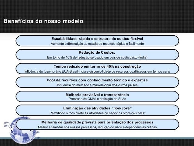 Benefícios do nosso modelo                        Escalabilidade rápida e estrutura de custos flexível                    ...