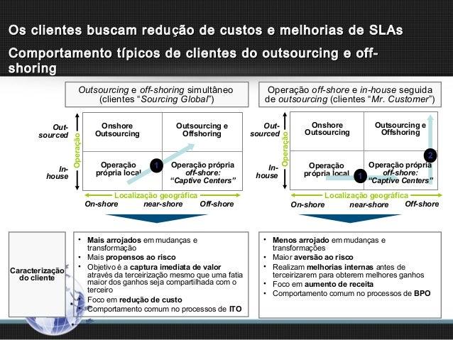 Os clientes buscam redu ção de custos e melhorias de SLAsComportamento típicos de clientes do outsourcing e off-shoring   ...