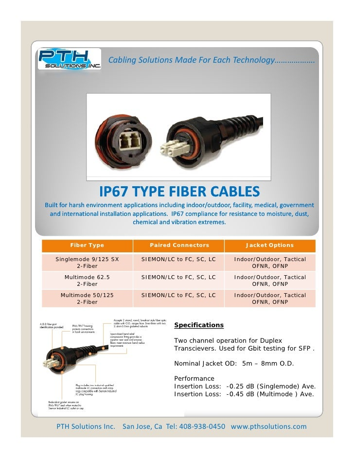 Cabling Solutions Made For Each Technology……………….                   IP67 TYPE FIBER CABLESBuilt for harsh environment appl...