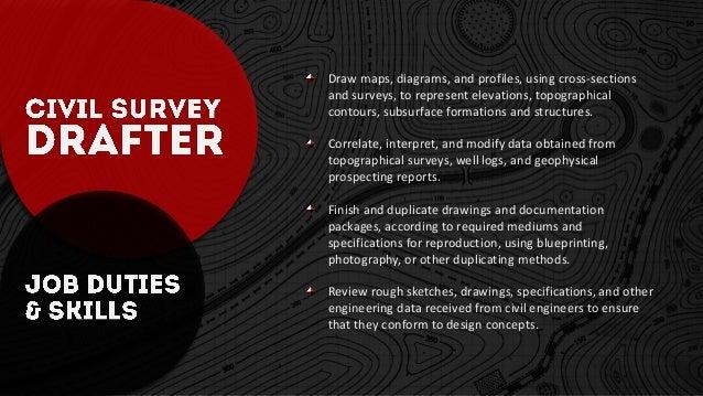Civil Survey Drafter JOB Duties ...