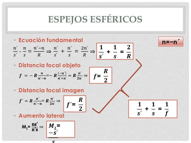 Ptica geom trica espejos for Espejos esfericos convexos