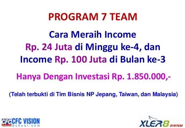 PROGRAM 7 TEAM Cara Meraih Income Rp. 24 Juta di Minggu ke-4, dan Income Rp. 100 Juta di Bulan ke-3 Hanya Dengan Investasi...