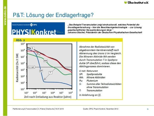 15 www.oeko.de P&T: Lösung der Endlagerfrage? Quelle: DPG, Physik Konkret, November 2012Partitionierung & Transmutation│C....