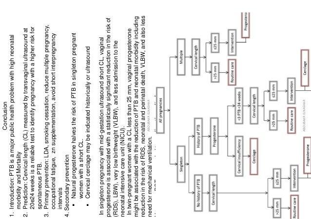 Conclusion 1.Introduction:PTBisamajorpublichealthproblemwithhighneonatal morbidityandMortality 2.Prediction:Cervicallength...