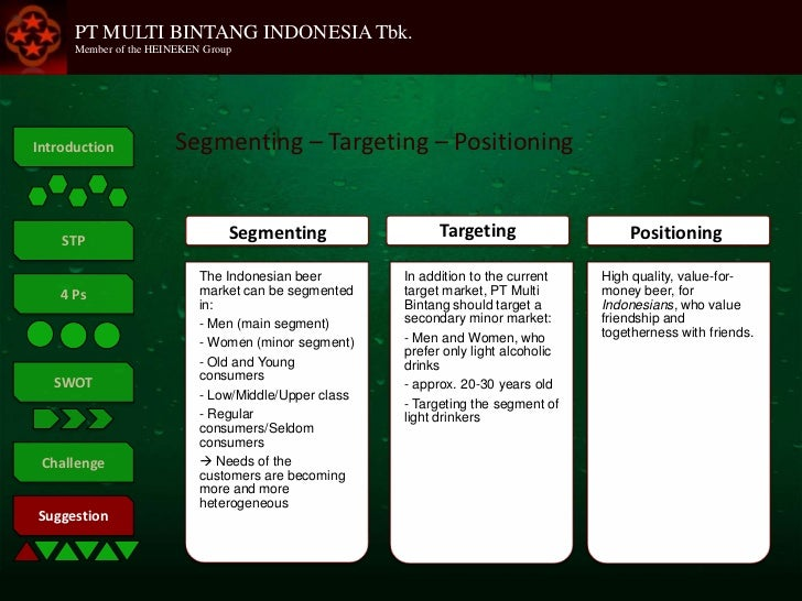 swot of pt multi bintang indonesia Pt multi bintang indonesia tbkmember of the heineken  swot the  business mission is guided by three core principles: challenge.