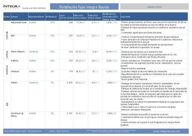octobre 2010Portefeuille Type Integra BourseMembre de INTEGRA PARTNERS Secteur Valeurs Recommandation Cours (22/10/2010) P...