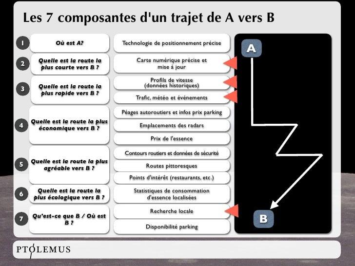 Les 7 composantes d'un trajet de A vers B 1           Où est A?             Technologie de positionnement précise         ...