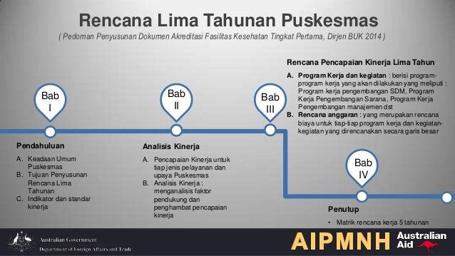 Rencana Lima Tahunan Puskesmas ( Pedoman Penyusunan Dokumen Akreditasi Fasilitas Kesehatan Tingkat Pertama, Dirjen BUK 201...