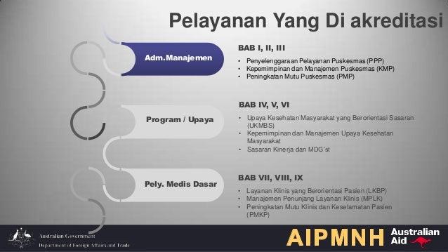 Pelayanan Yang Di akreditasi BAB I, II, III • Penyelenggaraan Pelayanan Puskesmas (PPP) • Kepemimpinan dan Manajemen Puske...