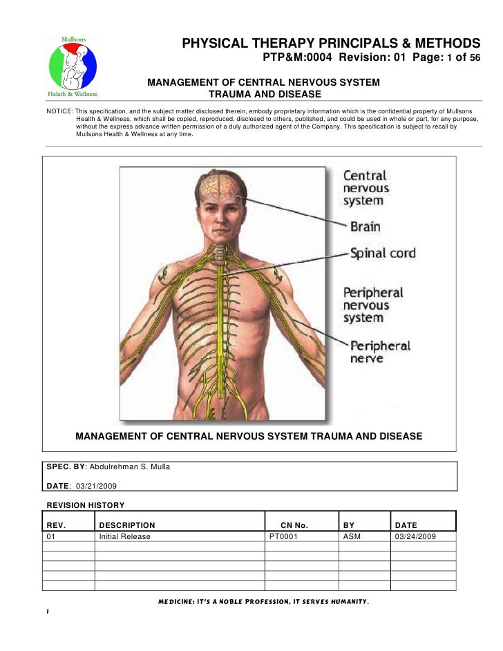 Ptpm004 Ptm Of Central Nervous System Trauma And Disease Medical Jou