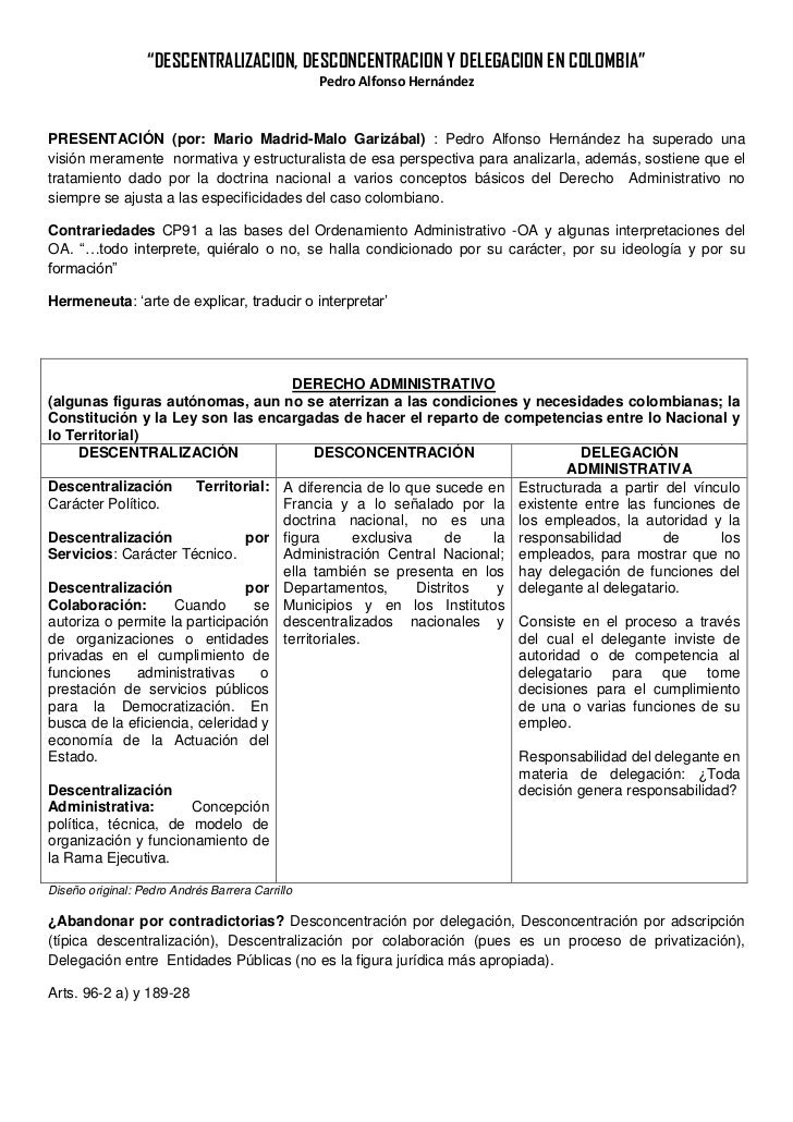 """""""DESCENTRALIZACION, DESCONCENTRACION Y DELEGACION EN COLOMBIA""""                                                 Pedro Alfon..."""