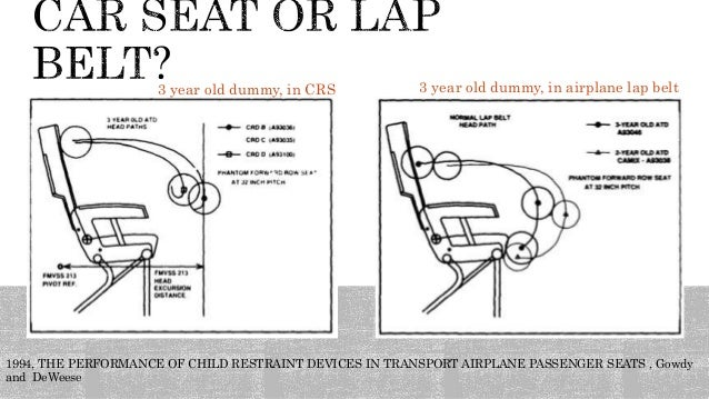 3 Year Old Dummy In Airplane Lap Belt 22 Manufacturers Alliance For Child