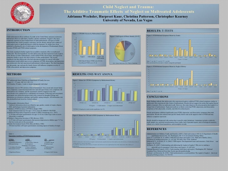 ptsd conference poster