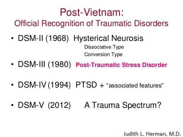 Posttraumatic Stress Disorder (PTSD) Symptoms