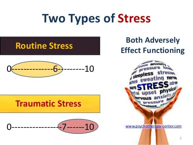 Secondary Traumatic Stress For >> Secondary Trauma Compassion Fatigue Dallas Counseling