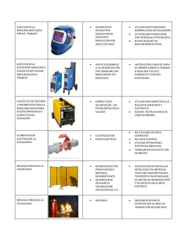 Mascara para soldar related keywords suggestions - Mascara de soldadura ...