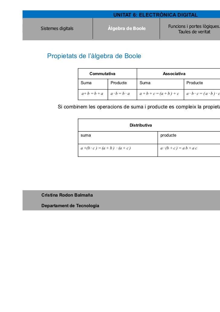 UNITAT 6: ELECTRÒNICA DIGITALSistemes digitals                    Àlgebra de Boole                                       À...